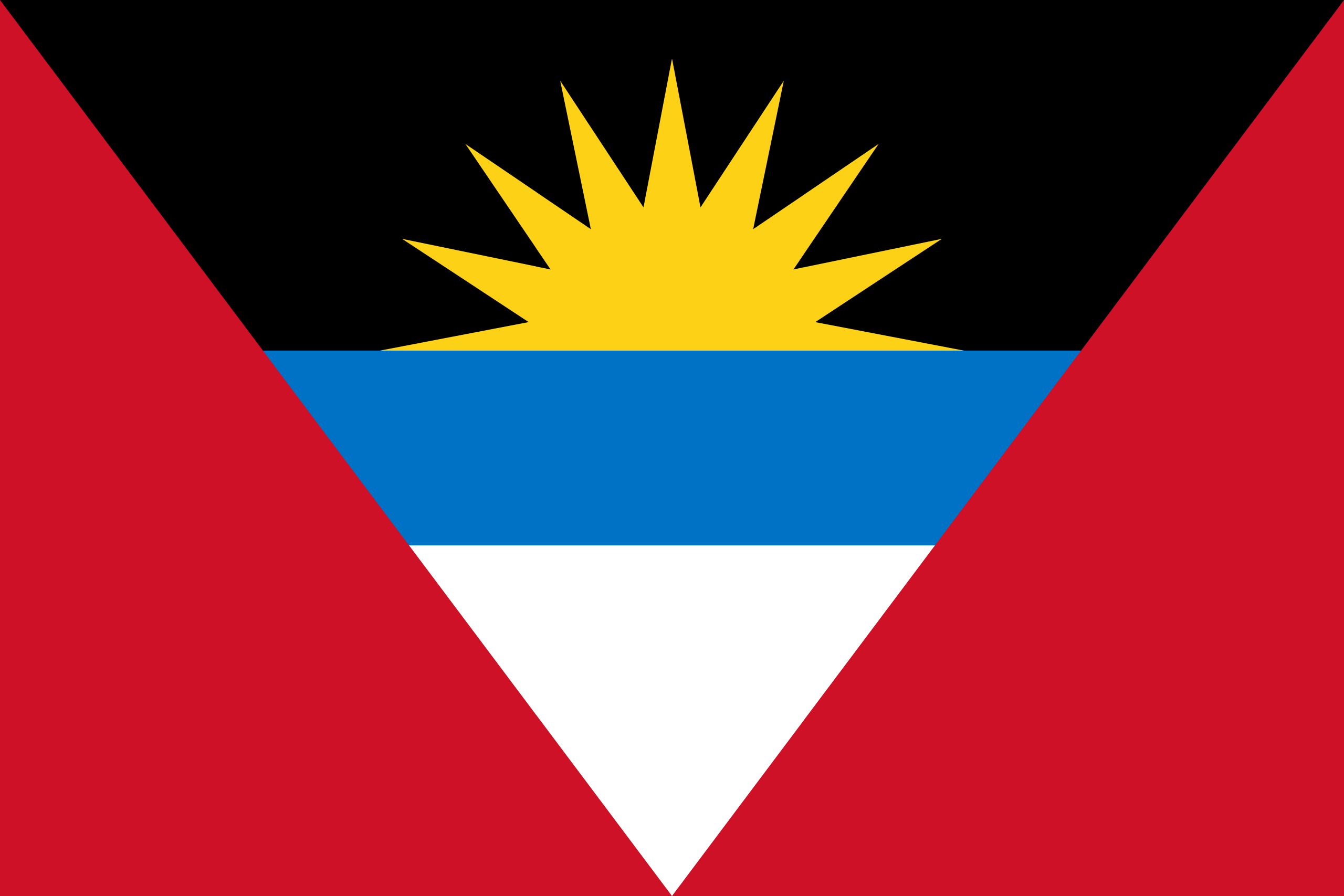 Streamlining the Issuance of Construction Permits in Antigua and Barbuda
