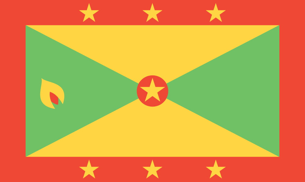 Support for Business Climate Reforms in Grenada